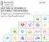 II Jornada sobre Responsabilidad Social Empresarial: desarrollo sostenible y discapacidad